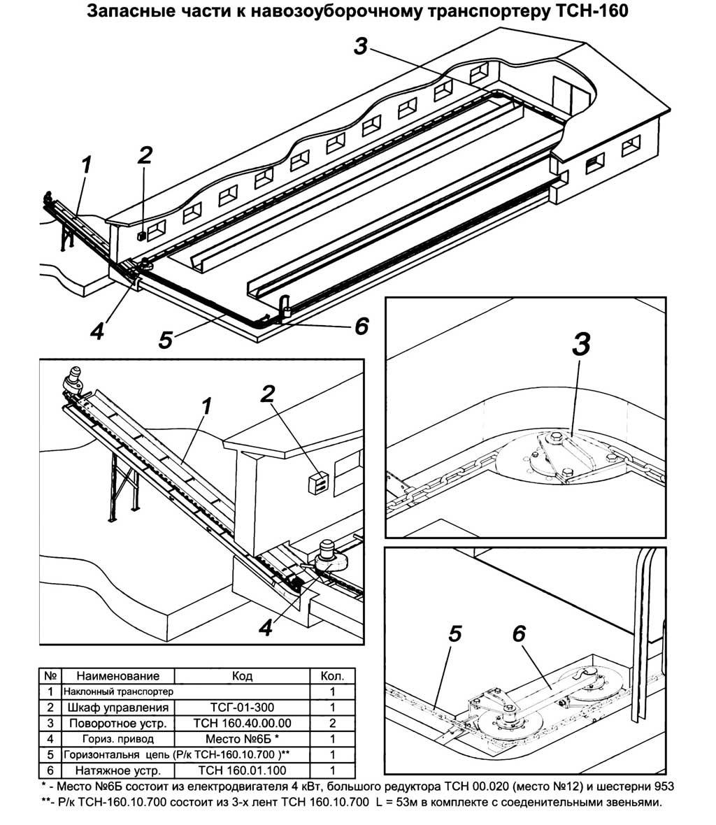Горизонтальный транспортер тсн 160 профиль алюминиевый для конвейера